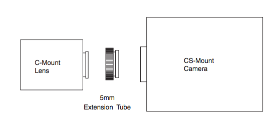 Computar VM400 C/CS Lens Adapter Drawing