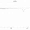 UV1228CM Transmission Curve