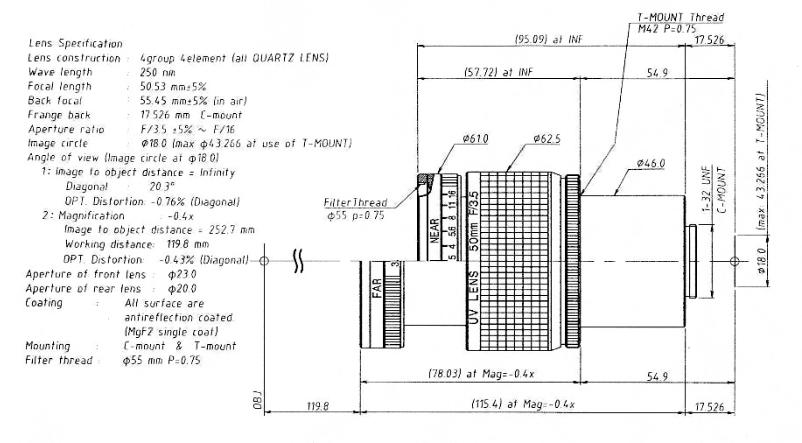 UV5035B UV Quartz C-Mount T-Mount Lens Dimensions